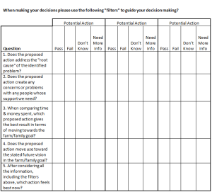 HMI-Decision-Table