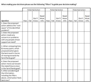 HMI-Decision-Table